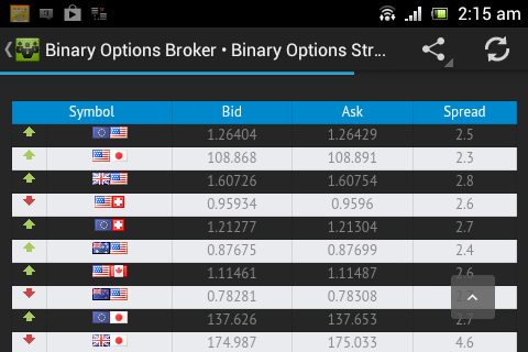 Binary options brainwave
