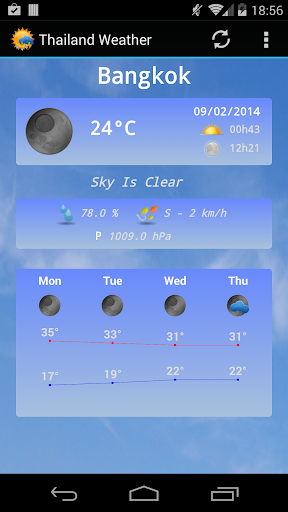 Thailand Weather Plus