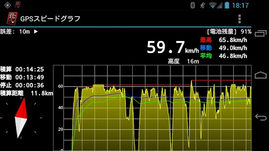 GPS Speed Graph - screenshot thumbnail