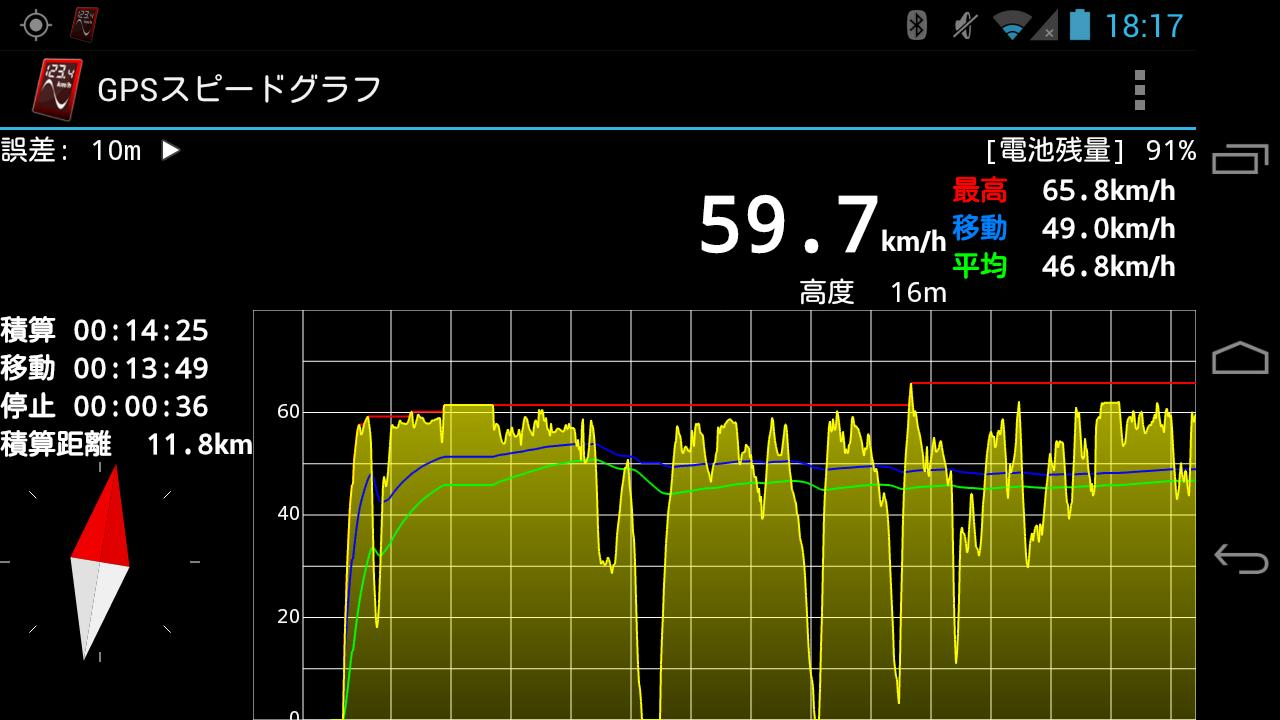 GPS Speed Graph - screenshot