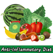 Anti-Inflammatory Diet & Foods