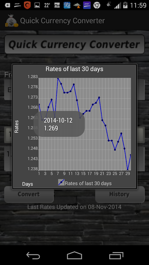 Quick Currency Converter- screenshot