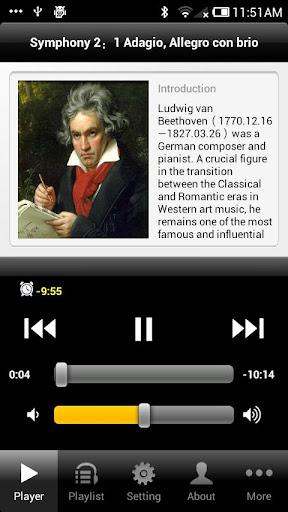 Beethoven Symphony 2