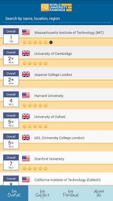 QS World University Rankings - screenshot