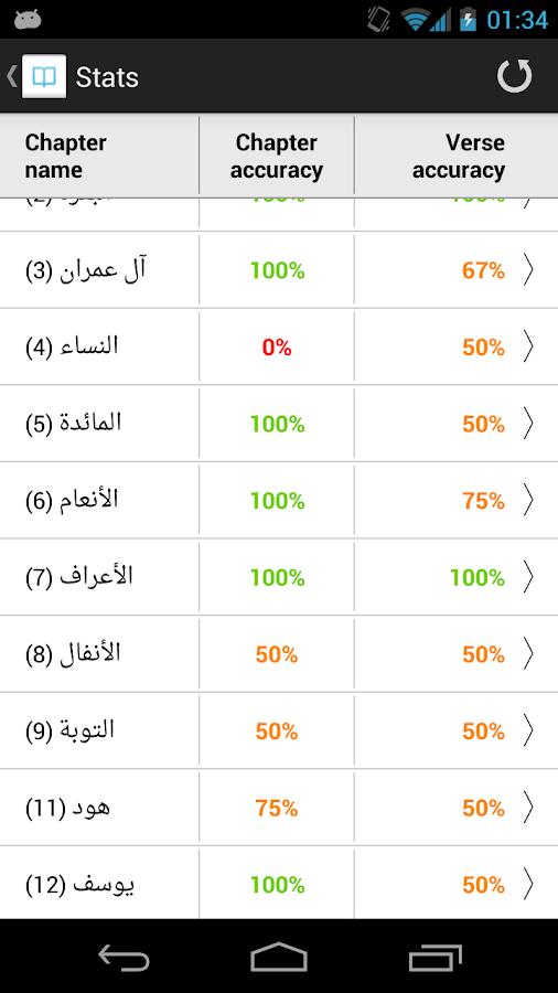 Hifdh Tester - screenshot