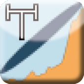 RF Terrain Profiles
