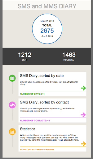 SMS and MMS Diary Donation