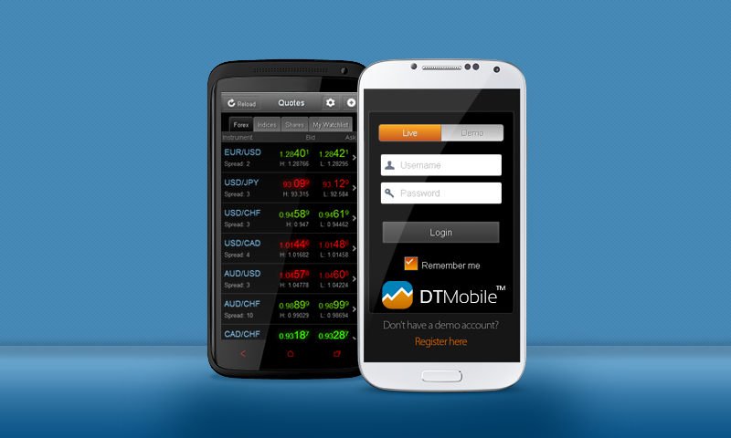 Easy forex mobile login