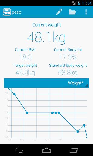 peso - ダイエット・体重管理