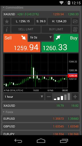 免費下載財經APP|MB Trading cTrader app開箱文|APP開箱王