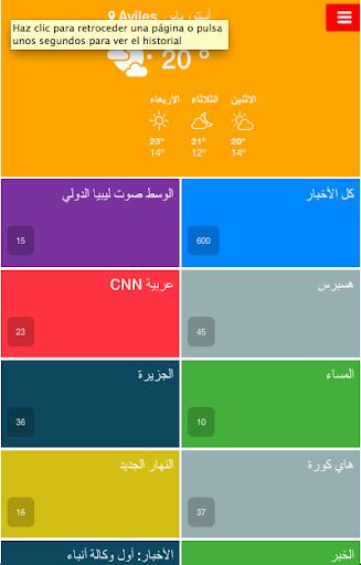 Actualité du Maghreb