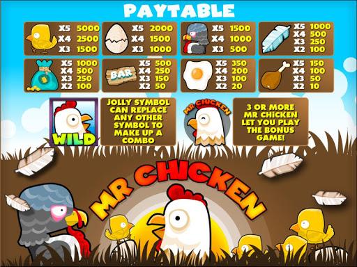 chicken raja betting