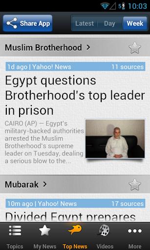 Egypt News - Riversip