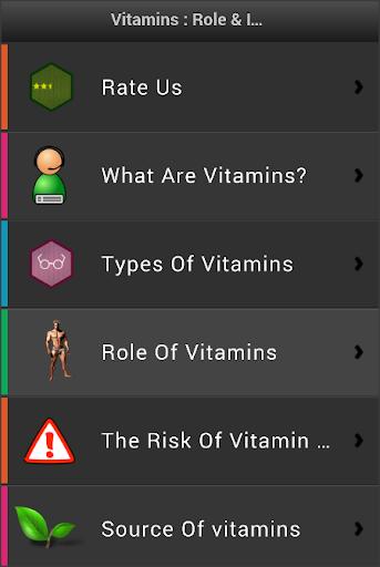 Vitamins : Role Importance