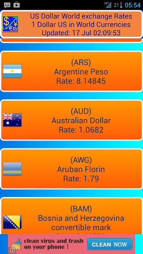 US Dollar World Exchange Rates