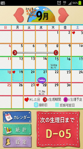 スタイル生理カレンダー Pro