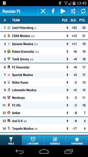 Russian Premier League Soccer