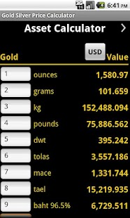 Agd live gold price calculator apps on google play | free.