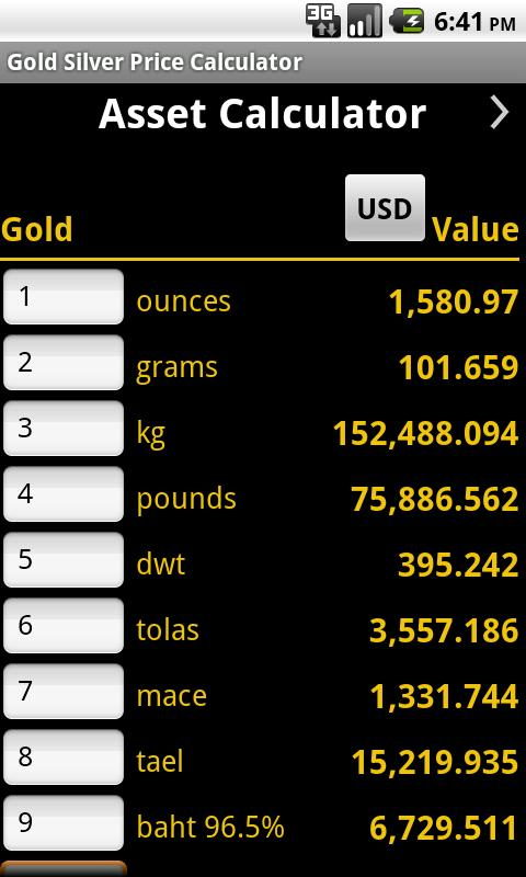 Gold Price Calculator Free Screenshot 2