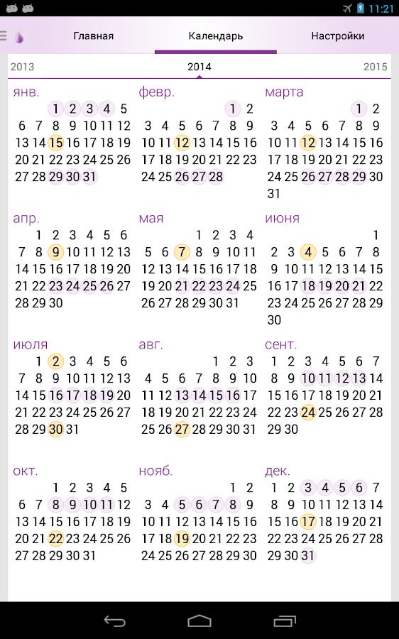 Календарь Менструационного Цикла
