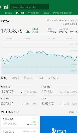 MSN Money- Stock Quotes & News 1.1.0 screenshot 18739