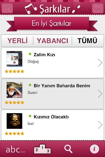【免費音樂App】Şarkılar - Şarkı Sözleri-APP點子