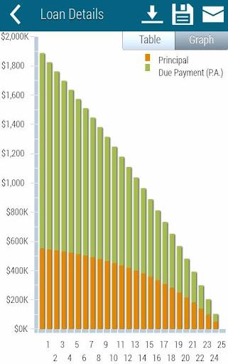 【免費財經App】Home Loan Calculator-APP點子
