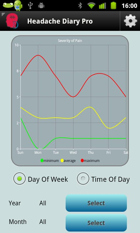 Headache Diary Pro - screenshot
