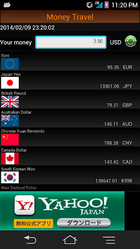 Moneytravel Currency Exchange Apk Free For Android Pc Windows Screenshot