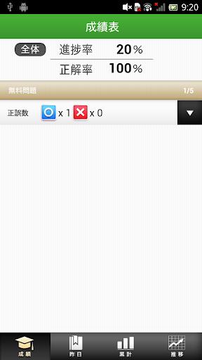 無料教育Appの司法書士 商業登記法 ファイナルアンサー|記事Game