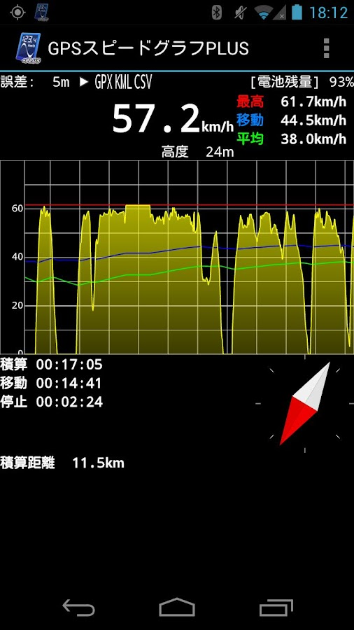 GPS Speed Graph PLUS- screenshot