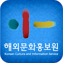 Facts about Korea icon