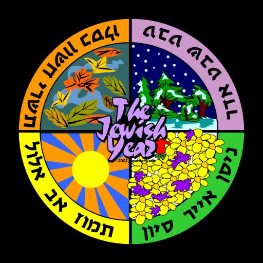 Hebrew Date Converter LOGO-APP點子