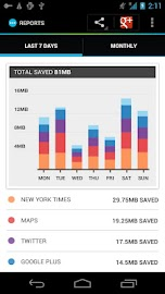 Onavo Extend | Data Savings Screenshot 2