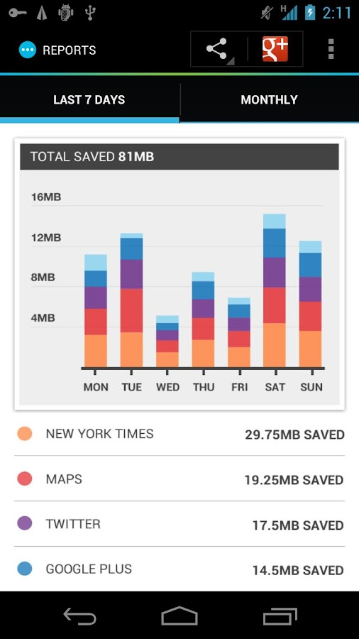 Onavo Extend | Data Savings Screenshot 1