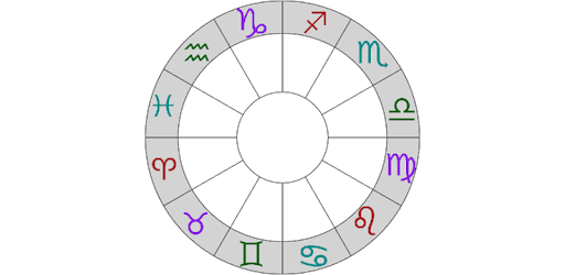 Astrological Charts Apps On Google Play