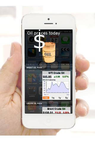google price today