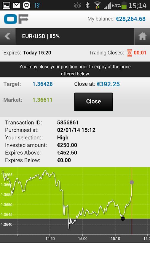 Optionfair binary options trading