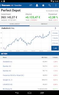 Börse & Aktien - finanzen.net - screenshot thumbnail