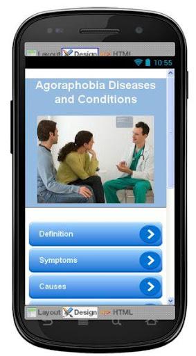 Agoraphobia Disease Symptoms