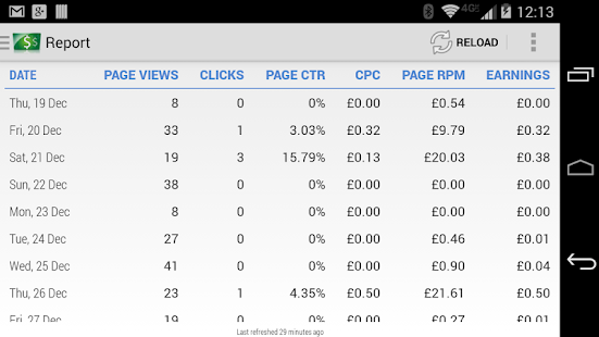 AdSense Dashboard - screenshot thumbnail