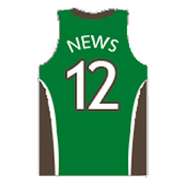 Boston Celtics News & Podcast