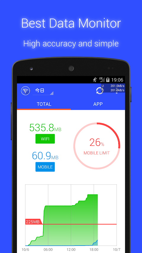 Data Monitor Premium 1.5.510 (Unlocked) APK