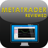 MetaTrader - Platform Review