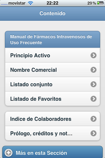 Manual de Fármacos IV