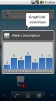 Screenshot of Drink Water Beta