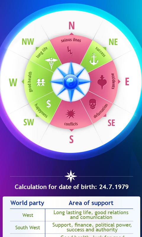 Powerlife Astrology Horoscopes- screenshot