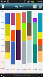Moodlytics, Smart Mood Tracker - screenshot thumbnail