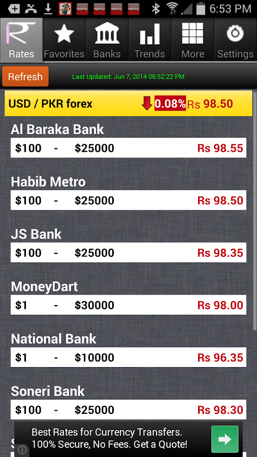 Jk bank forex rates