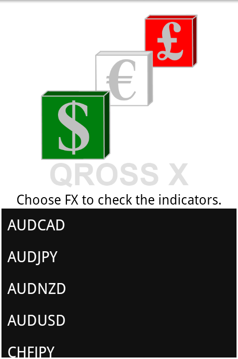 Forex signal indicator android